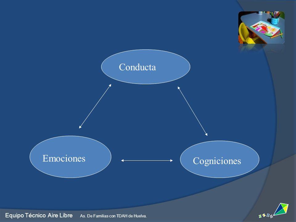 Conducta Cogniciones Emociones Equipo Técnico Aire Libre As. De Familias con TDAH de Huelva.