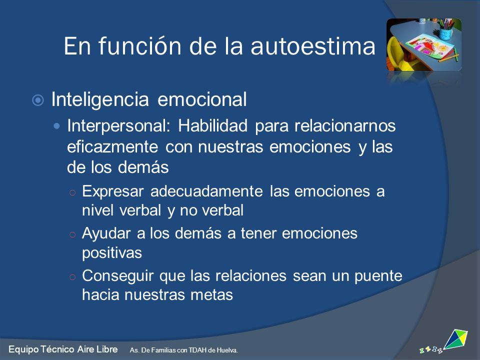 En función de la autoestima Inteligencia emocional Interpersonal: Habilidad para relacionarnos eficazmente con nuestras emociones y las de los demás E