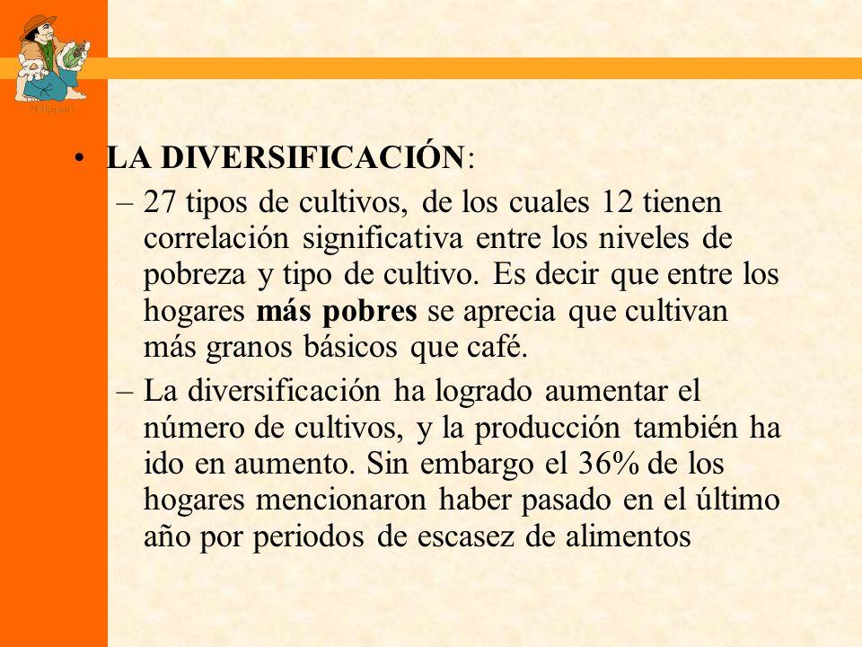 LA DIVERSIFICACIÓN: –27 tipos de cultivos, de los cuales 12 tienen correlación significativa entre los niveles de pobreza y tipo de cultivo.