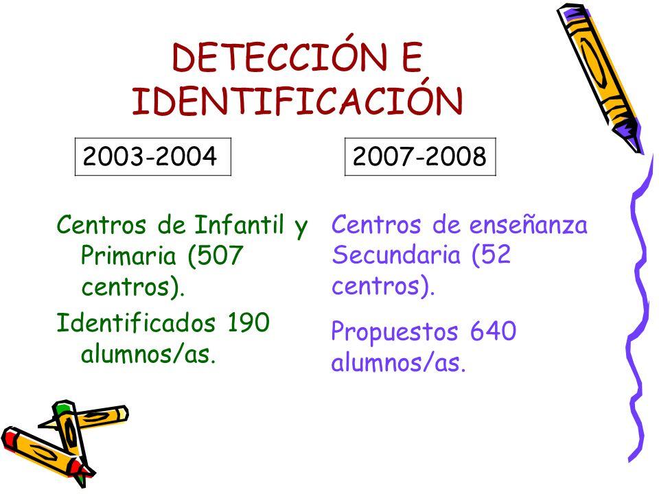 DETECCIÓN E IDENTIFICACIÓN Centros de Infantil y Primaria (507 centros). Identificados 190 alumnos/as. 2003-2004 2007-2008 Centros de enseñanza Secund
