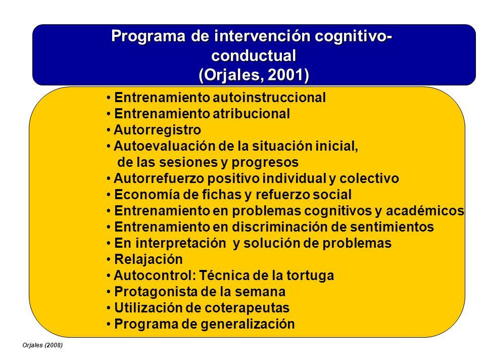 Programa de intervención cognitivo- conductual (Orjales, 2001) Entrenamiento autoinstruccional Entrenamiento atribucional Autorregistro Autoevaluación