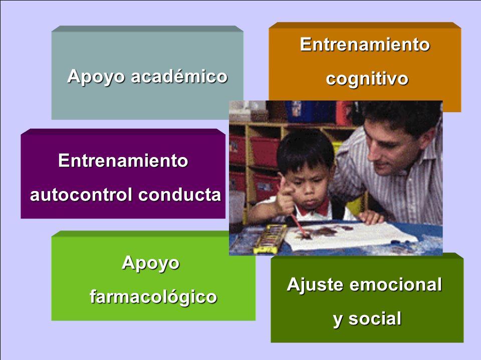 ENTRENAMIENTO AUTOINSTRUCCIONAL Orjales (2007) El tratamiento cognitivo de los niños con TDAH: revisión y nuevas aportaciones, Anuario de Psicología Clínica y de la Salud, 3, 19-30.
