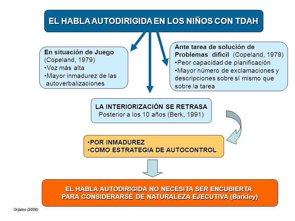 * Orjales y Polaino-Lorente.Programas de intervención cognitivo-conductual para niños con TDAH.