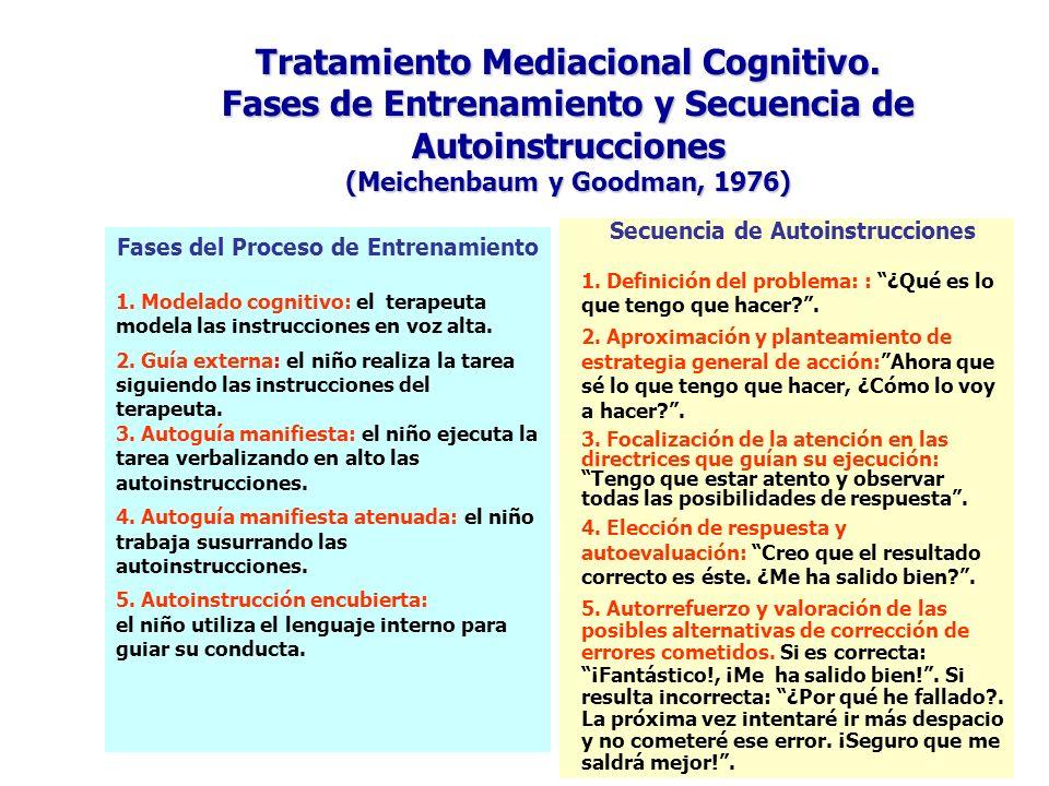 Tratamiento Mediacional Cognitivo. Fases de Entrenamiento y Secuencia de Autoinstrucciones (Meichenbaum y Goodman, 1976) Fases del Proceso de Entrenam