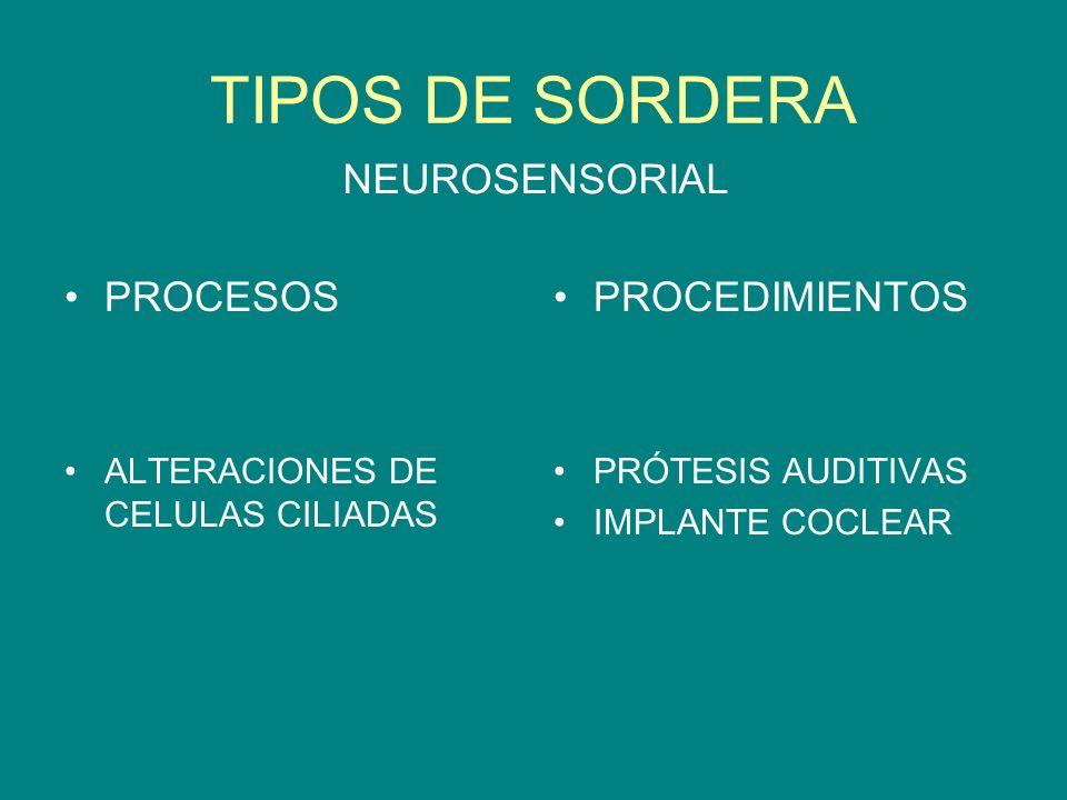 TIPOS DE SORDERA PROCESOS ALTERACIONES DE CELULAS CILIADAS PROCEDIMIENTOS PRÓTESIS AUDITIVAS IMPLANTE COCLEAR NEUROSENSORIAL