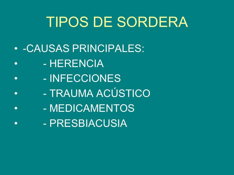 TIPOS DE SORDERA -CAUSAS PRINCIPALES: - HERENCIA - INFECCIONES - TRAUMA ACÚSTICO - MEDICAMENTOS - PRESBIACUSIA