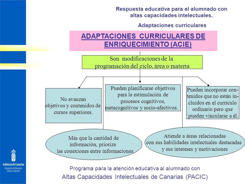 Respuesta educativa para el alumnado con altas capacidades intelectuales. Adaptaciones curriculares Programa para la atención educativa al alumnado co