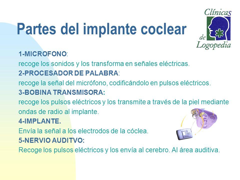Partes del implante coclear 1-MICROFONO: recoge los sonidos y los transforma en señales eléctricas. 2-PROCESADOR DE PALABRA: recoge la señal del micró