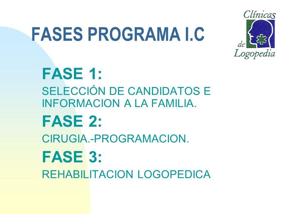 FASES PROGRAMA I.C FASE 1: SELECCIÓN DE CANDIDATOS E INFORMACION A LA FAMILIA. FASE 2: CIRUGIA.-PROGRAMACION. FASE 3: REHABILITACION LOGOPEDICA