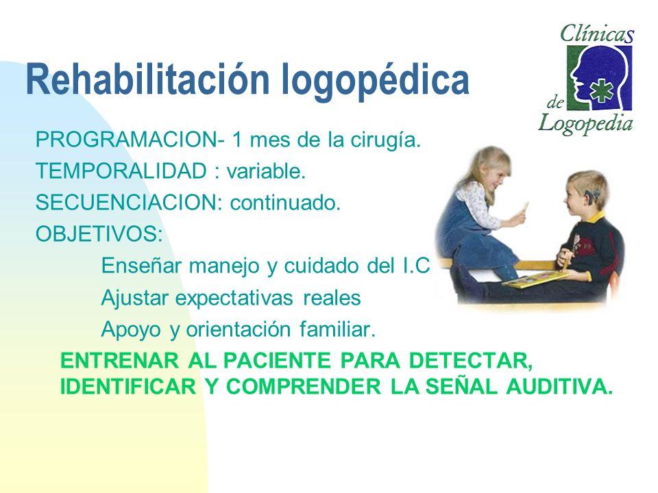 Rehabilitación logopédica PROGRAMACION- 1 mes de la cirugía. TEMPORALIDAD : variable. SECUENCIACION: continuado. OBJETIVOS: Enseñar manejo y cuidado d