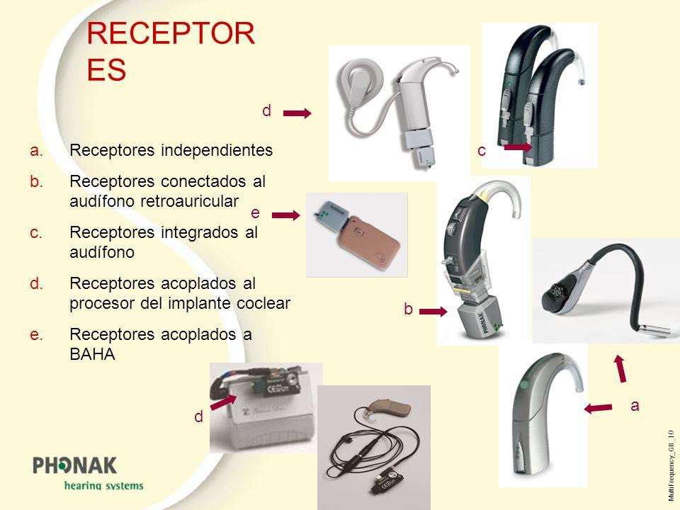 MultiFrequency_GB _10 RECEPTOR ES Receptores independientes Receptores conectados al audífono retroauricular Receptores integrados al audífono Receptores acoplados al procesor del implante coclear Receptores acoplados a BAHA a d d d c b e