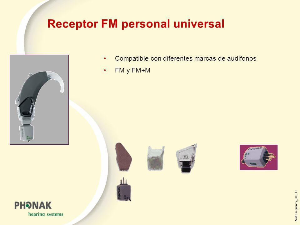 MultiFrequency_GB _11 Receptor FM personal universal Compatible con diferentes marcas de audifonos FM y FM+M