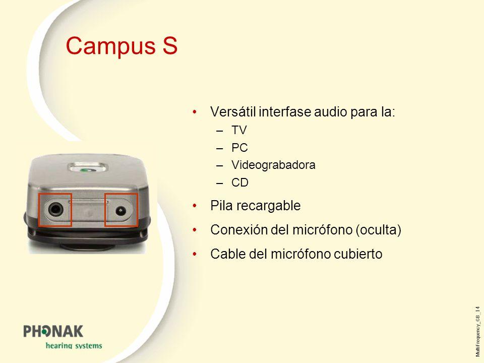 MultiFrequency_GB _14 Campus S Versátil interfase audio para la: –TV –PC –Videograbadora –CD Pila recargable Conexión del micrófono (oculta) Cable del micrófono cubierto
