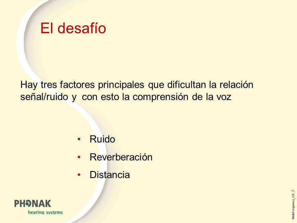 MultiFrequency_GB _2 Ruido Reverberación Distancia El desafío Hay tres factores principales que dificultan la relación señal/ruido y con esto la comprensión de la voz