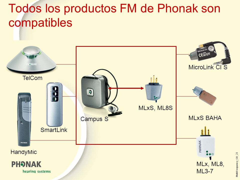 MultiFrequency_GB _21 Todos los productos FM de Phonak son compatibles MLxS, ML8S MLx, ML8, ML3-7 MicroLink CI S Campus S HandyMic SmartLink TelCom MLxS BAHA