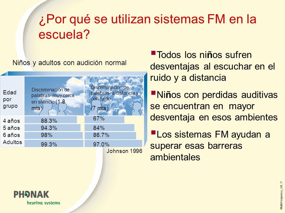 MultiFrequency_GB _9 ¿Por qué se utilizan sistemas FM en la escuela.