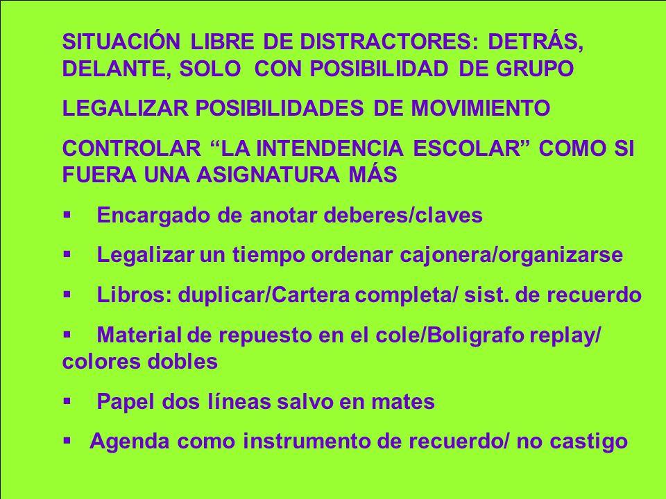 SITUACIÓN LIBRE DE DISTRACTORES: DETRÁS, DELANTE, SOLO CON POSIBILIDAD DE GRUPO LEGALIZAR POSIBILIDADES DE MOVIMIENTO CONTROLAR LA INTENDENCIA ESCOLAR
