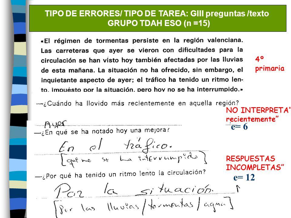 TIPO DE ERRORES/ TIPO DE TAREA: GI instrucciones TIPO DE ERRORES/ TIPO DE TAREA: GIII preguntas /texto GRUPO TDAH ESO (n =15) 4º primaria NO INTERPRET