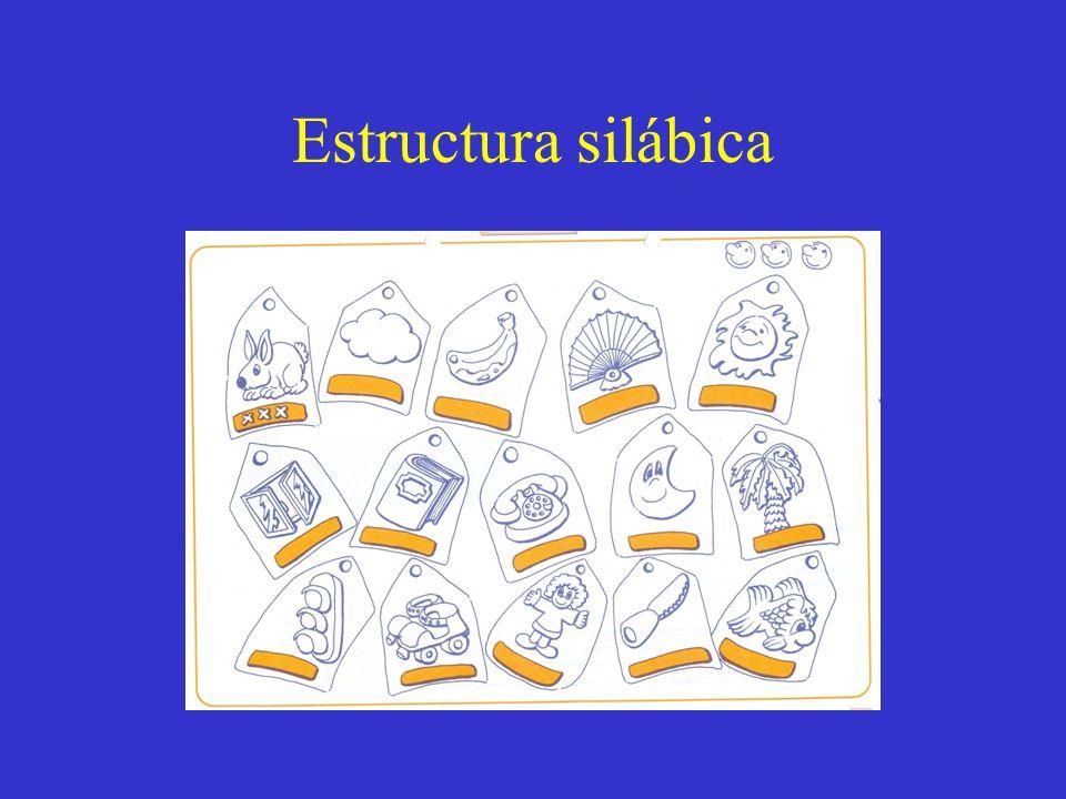 Estructura silábica