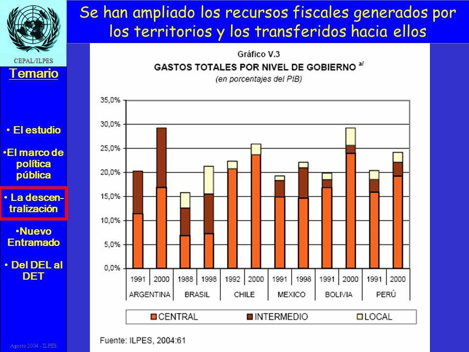El estudio El marco de política pública La descen- tralización Nuevo Entramado Del DEL al DET Temario CEPAL/ILPES Agosto 2004 - ILPES Se han ampliado