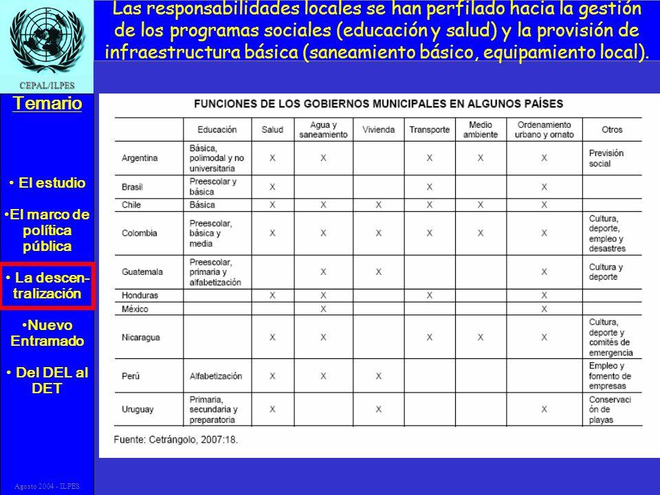 El estudio El marco de política pública La descen- tralización Nuevo Entramado Del DEL al DET Temario CEPAL/ILPES Agosto 2004 - ILPES Las responsabili
