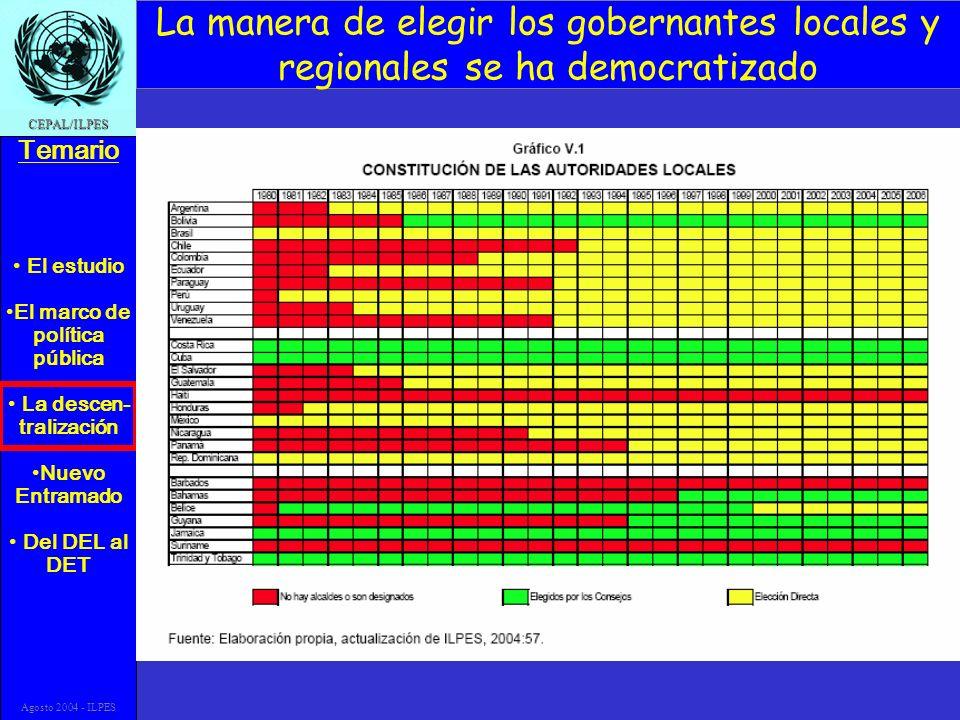 El estudio El marco de política pública La descen- tralización Nuevo Entramado Del DEL al DET Temario CEPAL/ILPES Agosto 2004 - ILPES Se han ampliado los recursos fiscales generados por los territorios y los transferidos hacia ellos