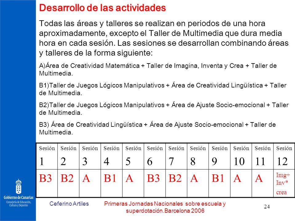 Ceferino ArtilesPrimeras Jornadas Nacionales sobre escuela y superdotación.Barcelona 2006 24 Desarrollo de las actividades Todas las áreas y talleres