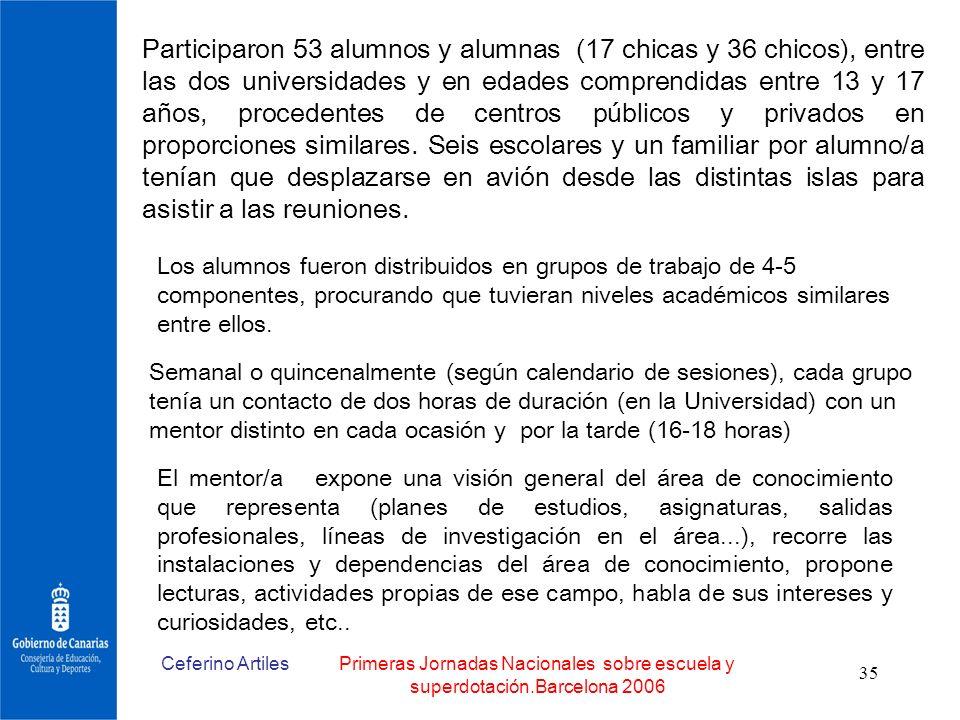 Ceferino ArtilesPrimeras Jornadas Nacionales sobre escuela y superdotación.Barcelona 2006 35 Participaron 53 alumnos y alumnas (17 chicas y 36 chicos)