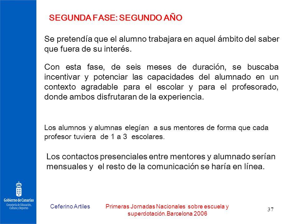 Ceferino ArtilesPrimeras Jornadas Nacionales sobre escuela y superdotación.Barcelona 2006 37 SEGUNDA FASE: SEGUNDO AÑO Se pretendía que el alumno trab