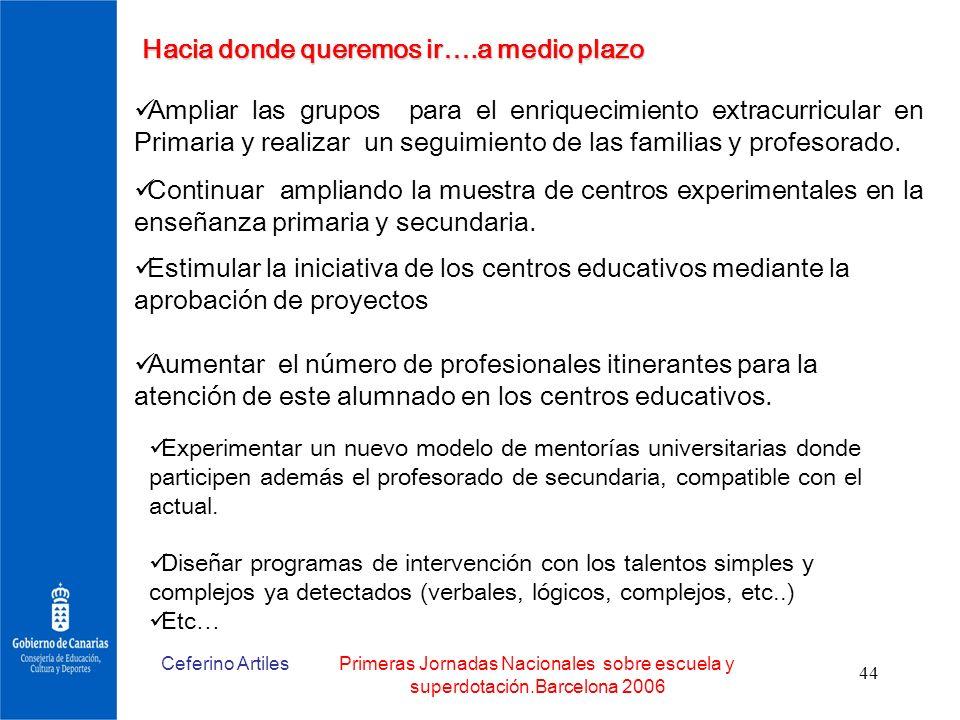 Ceferino ArtilesPrimeras Jornadas Nacionales sobre escuela y superdotación.Barcelona 2006 44 Hacia donde queremos ir….a medio plazo Ampliar las grupos