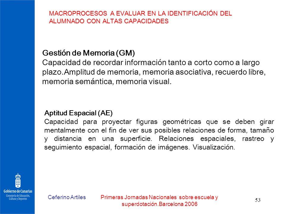 Ceferino ArtilesPrimeras Jornadas Nacionales sobre escuela y superdotación.Barcelona 2006 53 Aptitud Espacial (AE) Capacidad para proyectar figuras ge
