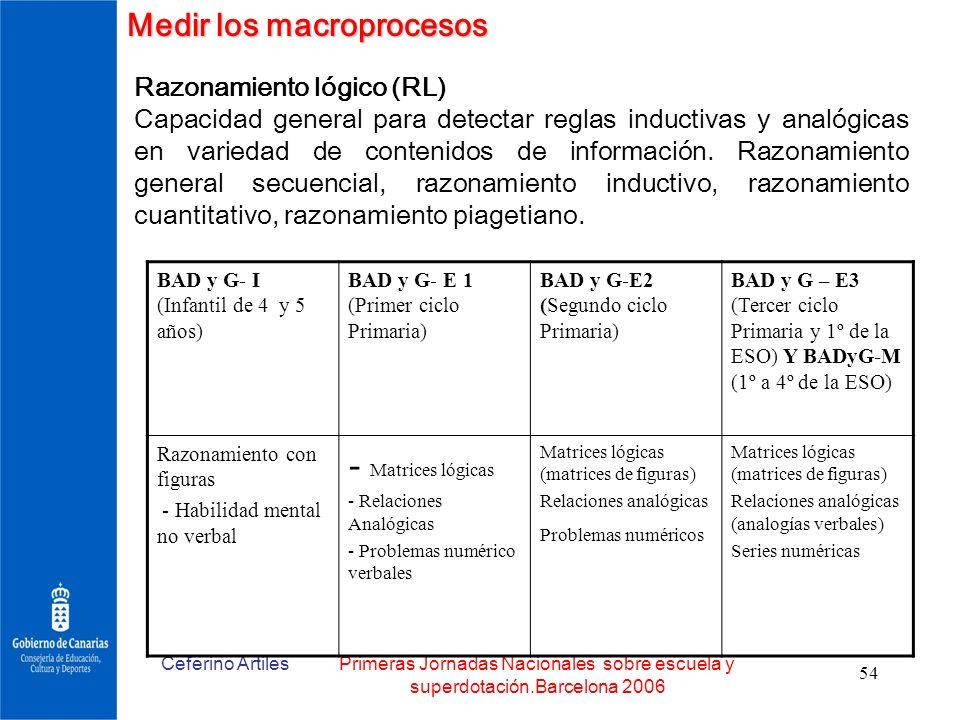 Ceferino ArtilesPrimeras Jornadas Nacionales sobre escuela y superdotación.Barcelona 2006 54 Razonamiento lógico (RL) Capacidad general para detectar