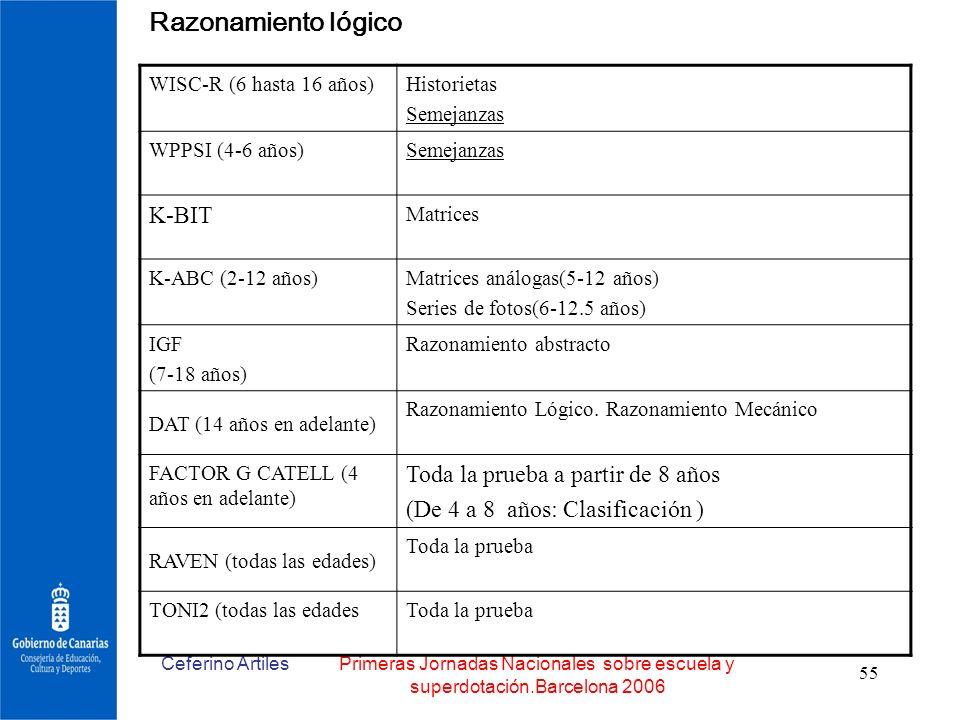 Ceferino ArtilesPrimeras Jornadas Nacionales sobre escuela y superdotación.Barcelona 2006 55 Razonamiento lógico WISC-R (6 hasta 16 años)Historietas S