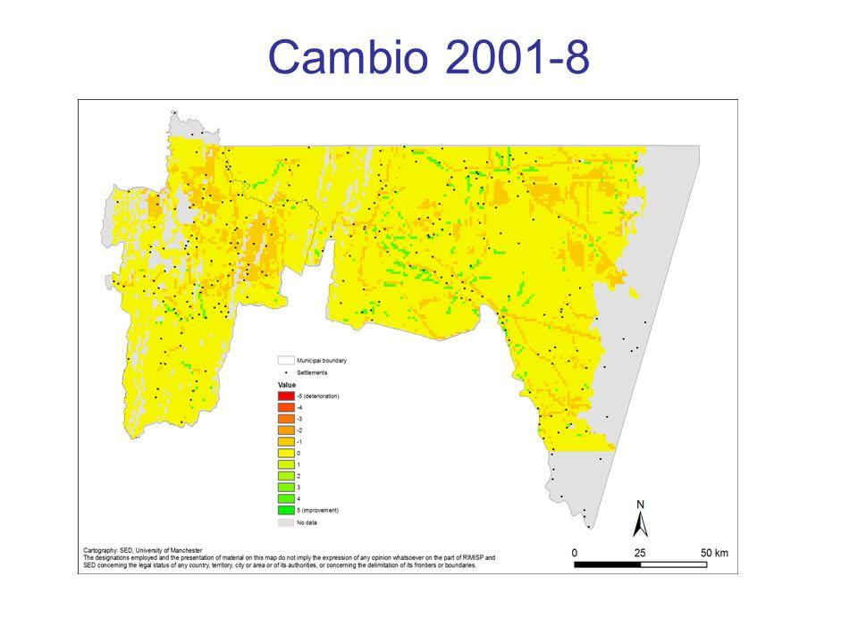 Cambio 2001-8