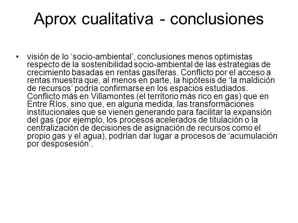 Aprox cualitativa - conclusiones visión de lo socio-ambiental, conclusiones menos optimistas respecto de la sostenibilidad socio-ambiental de las estrategias de crecimiento basadas en rentas gasíferas.