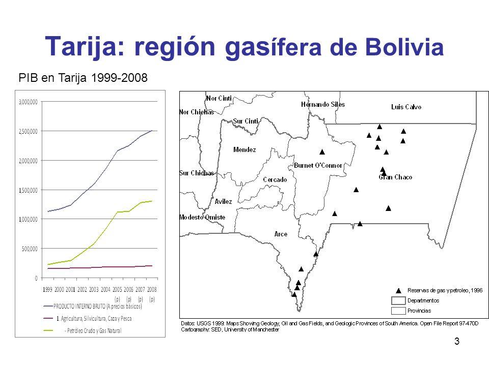 3 Tarija: región gas ífera de Bolivia PIB en Tarija 1999-2008