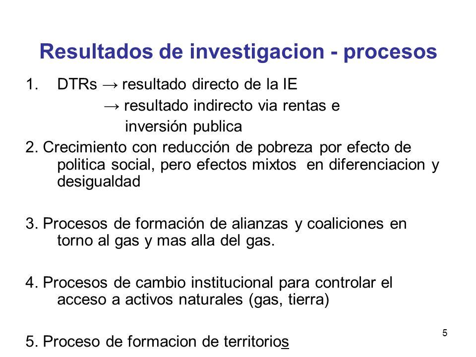 5 Resultados de investigacion - procesos 1.DTRs resultado directo de la IE resultado indirecto via rentas e inversión publica 2.