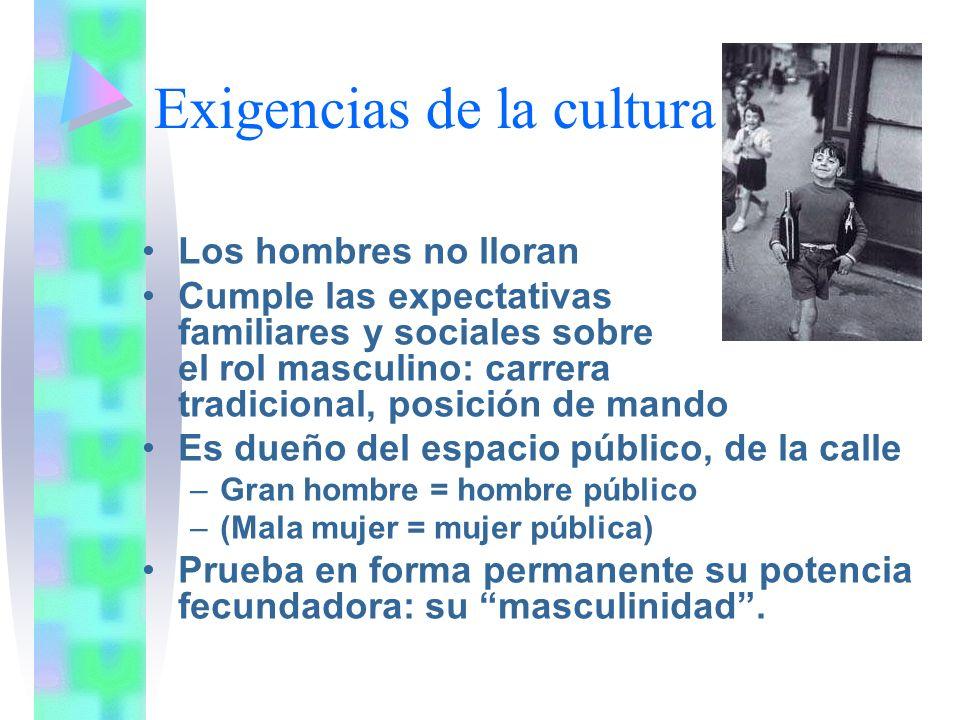 Exigencias de la cultura Los hombres no lloran Cumple las expectativas familiares y sociales sobre el rol masculino: carrera tradicional, posición de