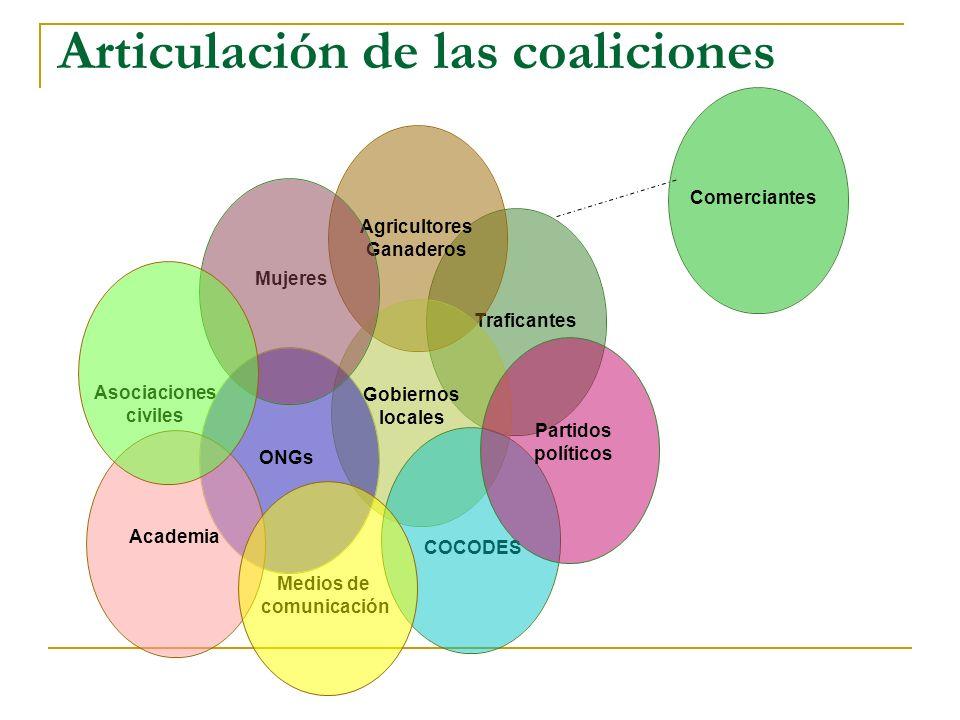 Articulación de las coaliciones Mujeres ONGs Academia Asociaciones civiles COCODES Medios de comunicación Comerciantes Partidos políticos
