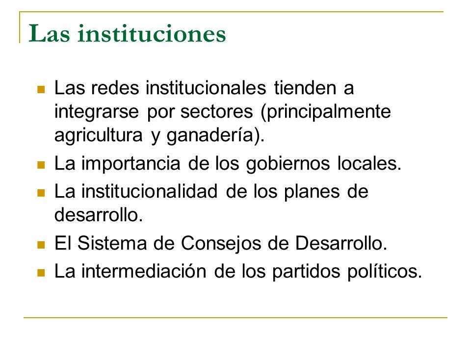 Las instituciones Las redes institucionales tienden a integrarse por sectores (principalmente agricultura y ganadería). La importancia de los gobierno