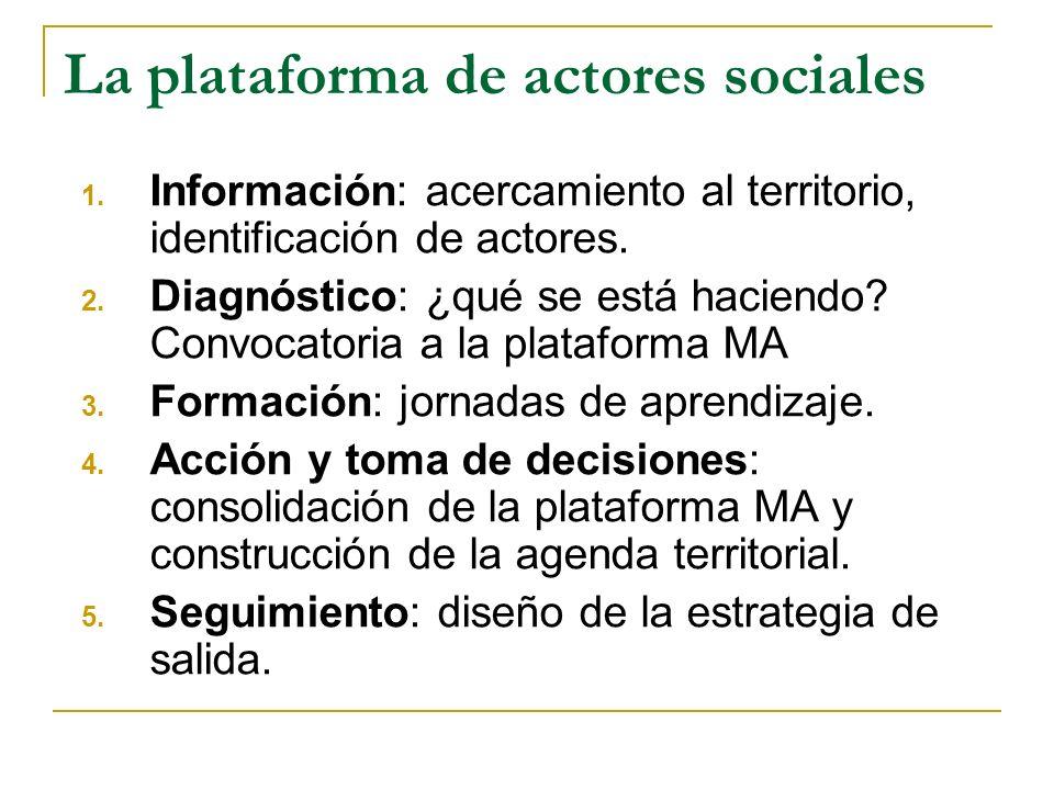 La plataforma de actores sociales 1. Información: acercamiento al territorio, identificación de actores. 2. Diagnóstico: ¿qué se está haciendo? Convoc