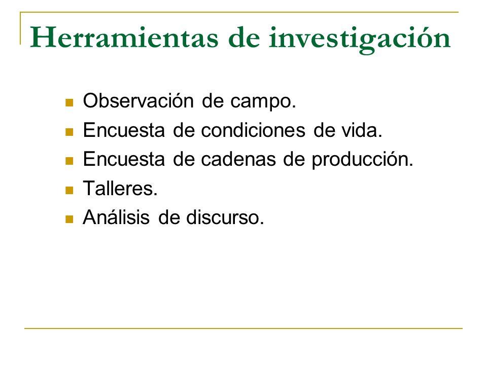 Herramientas de investigación Observación de campo. Encuesta de condiciones de vida. Encuesta de cadenas de producción. Talleres. Análisis de discurso