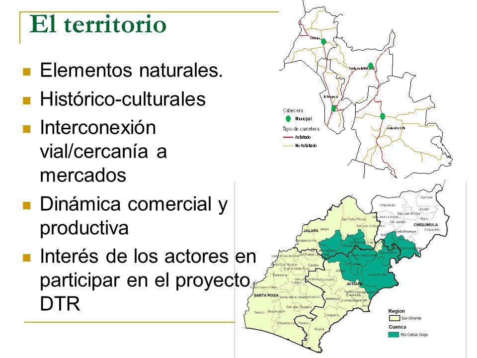 El territorio Elementos naturales. Histórico-culturales Interconexión vial/cercanía a mercados Dinámica comercial y productiva Interés de los actores