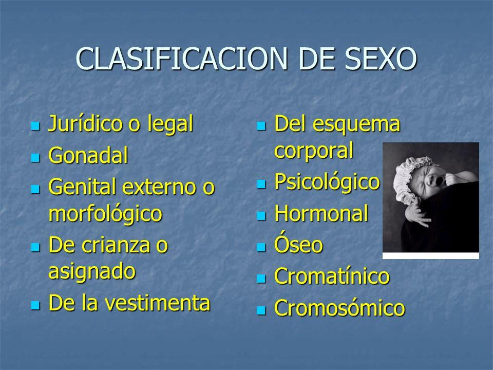 CLASIFICACION DE SEXO Jurídico o legal Jurídico o legal Gonadal Gonadal Genital externo o morfológico Genital externo o morfológico De crianza o asign