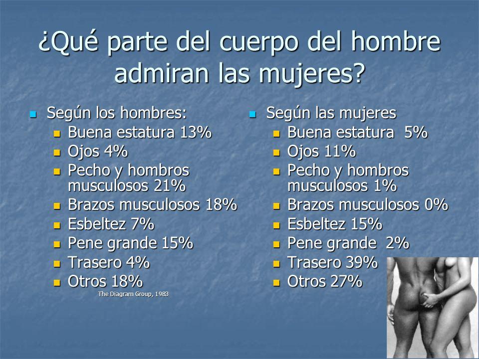 ¿Qué parte del cuerpo del hombre admiran las mujeres? Según los hombres: Según los hombres: Buena estatura 13% Buena estatura 13% Ojos 4% Ojos 4% Pech