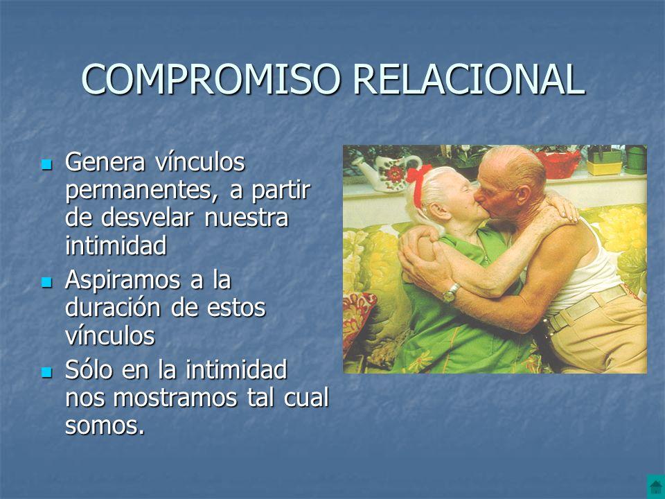 COMPROMISO RELACIONAL Genera vínculos permanentes, a partir de desvelar nuestra intimidad Genera vínculos permanentes, a partir de desvelar nuestra in