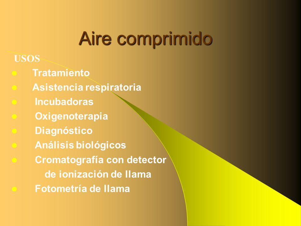 Aire comprimido USOS Tratamiento Asistencia respiratoria Incubadoras Oxigenoterapia Diagnóstico Análisis biológicos Cromatografía con detector de ioni