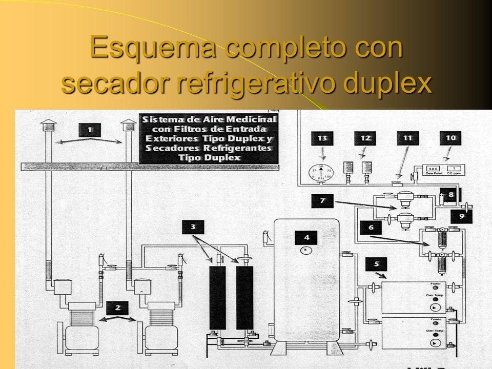 Esquema completo con secador refrigerativo duplex