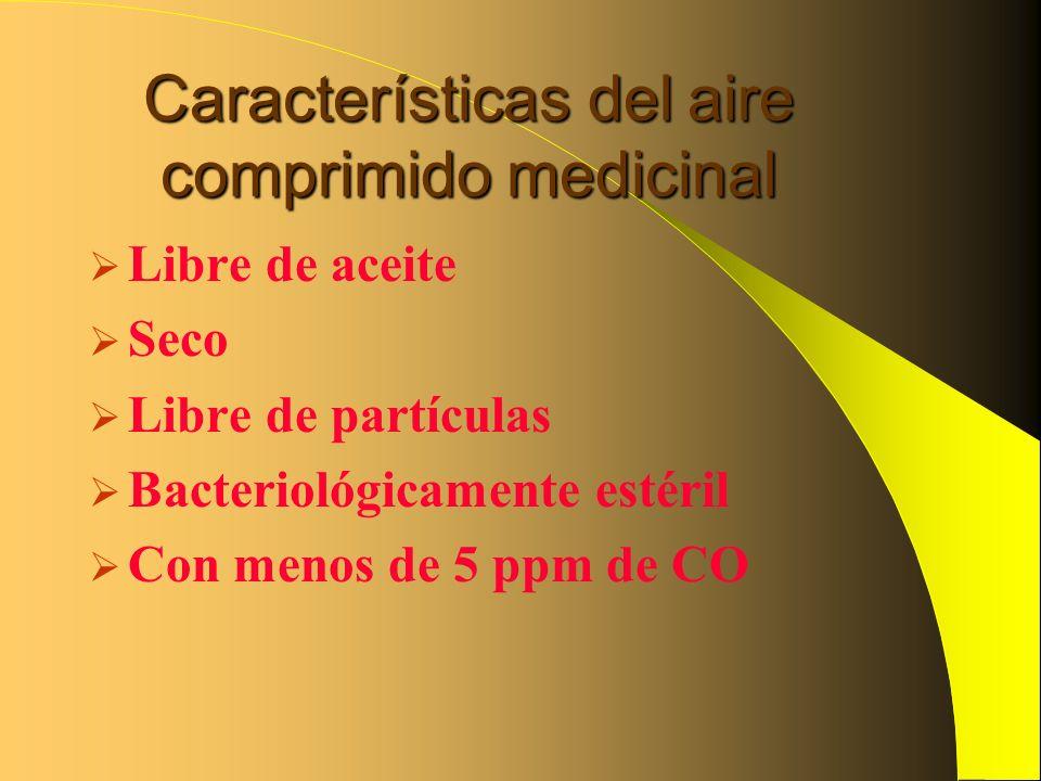 Características del aire comprimido medicinal Libre de aceite Seco Libre de partículas Bacteriológicamente estéril Con menos de 5 ppm de CO