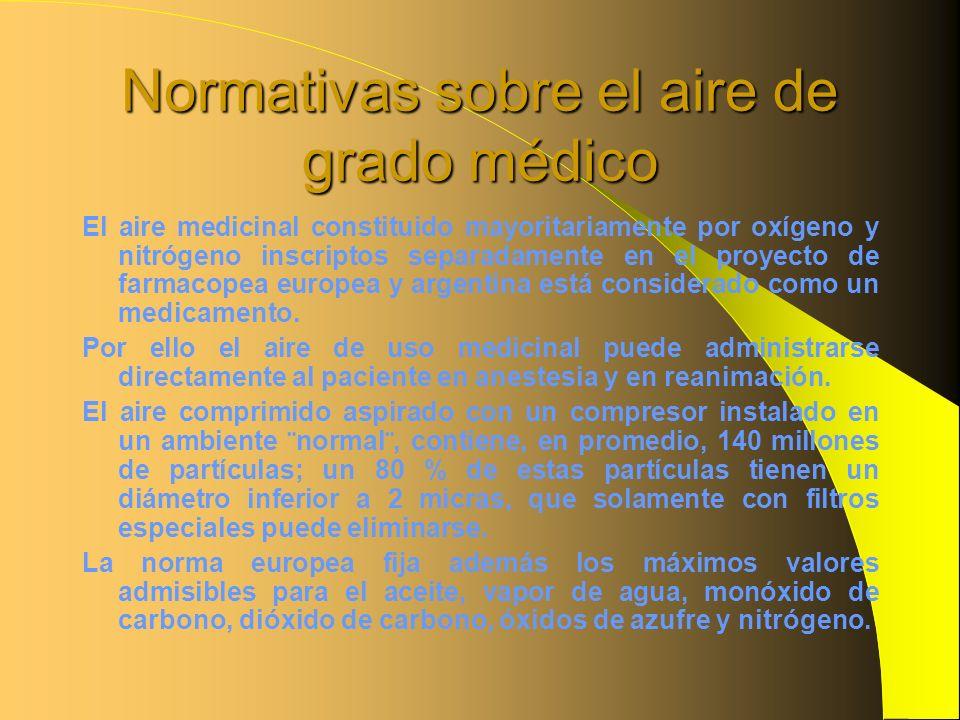 Tabla comparativa de normas UNE 110-013-91NF S 90-140CEN/ TC 215 O 2 ( % v/ v )21 20.920.5- 21.5 CO 2 ( ppm ) 1000 350 SO 2 ( ppm ) -- 0.0161 Aceites ( mg / m 3 ) 0.5 0.1 NO x ( ppm ) -- 0.02552 CO ( ppm ) 5 55 H 2 O ( º C ) -- -40 Partículas -- Clase 4000 --